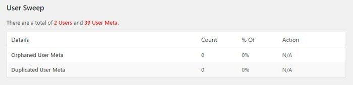 Limpiar la base de datos de WordPress. Limpiar usuarios