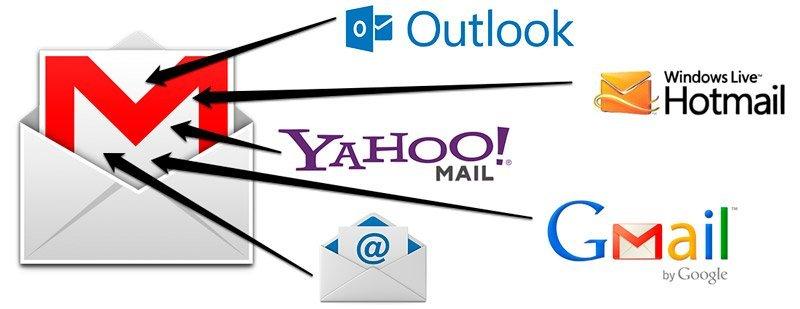 Redirigir correos a cuenta de dominio propio en gmail