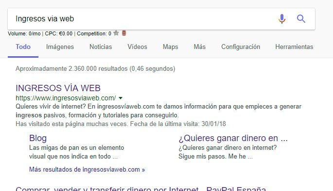 Metadescription en estrategia SEO