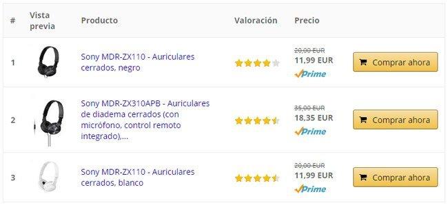 shortcode-AAWP-tabla-mas-vendidos