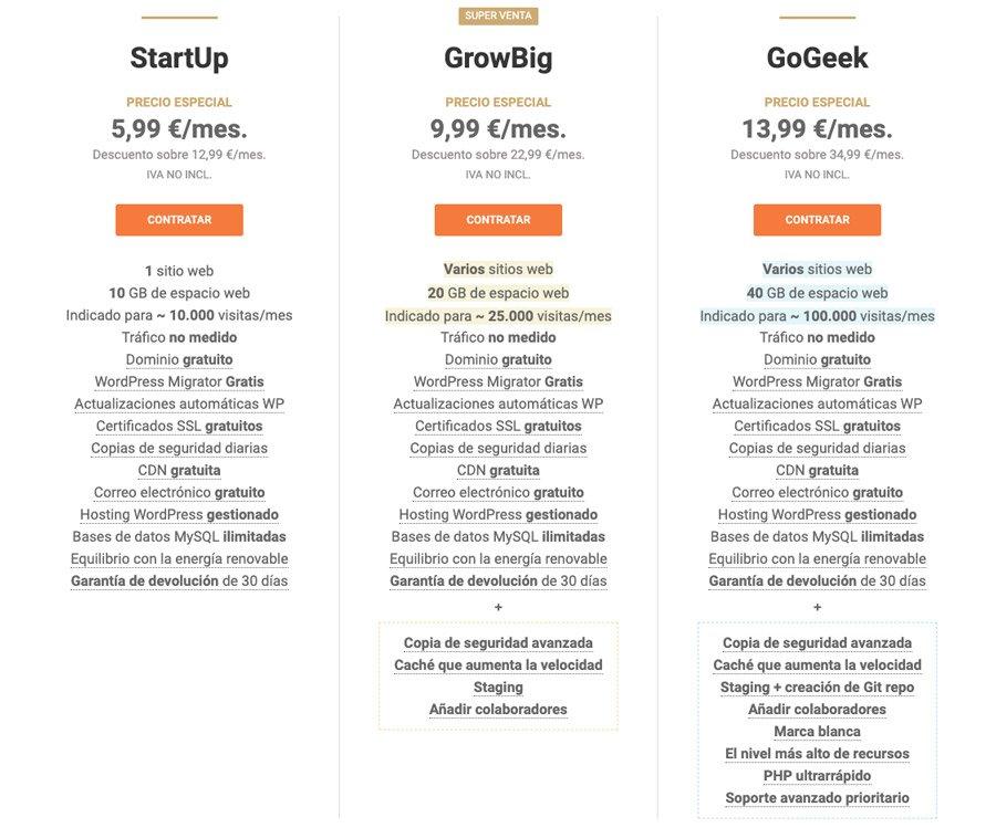 Planes de hosting para instalar y configurar WordPress