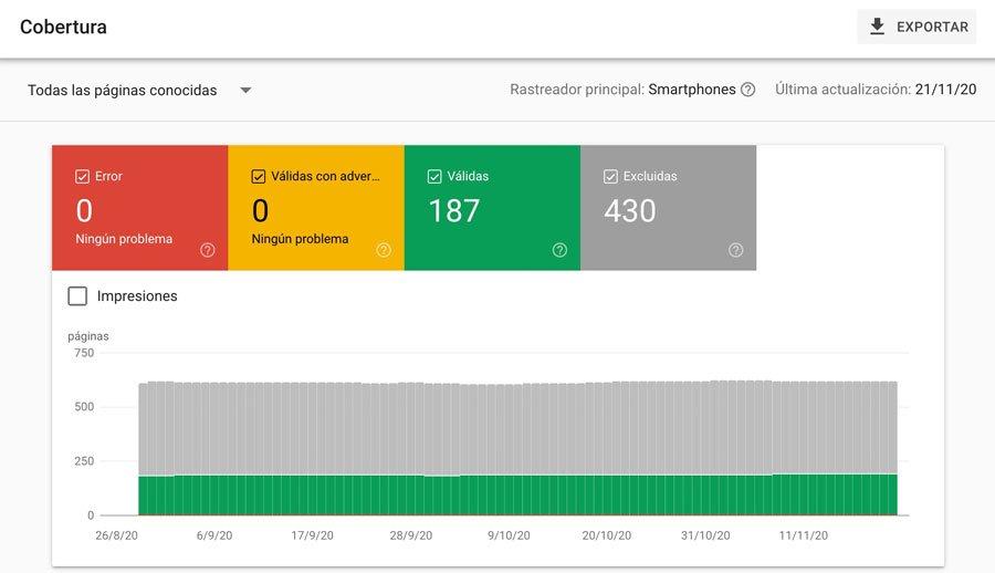 Registro de URLs rastreadas en Search Console de Google