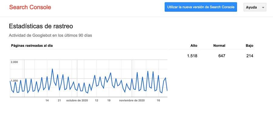 Estadísticas de rastreo en Search Console
